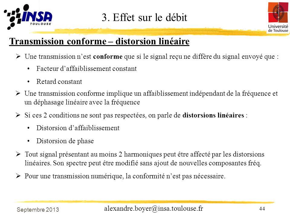 3. Effet sur le débit Transmission conforme – distorsion linéaire