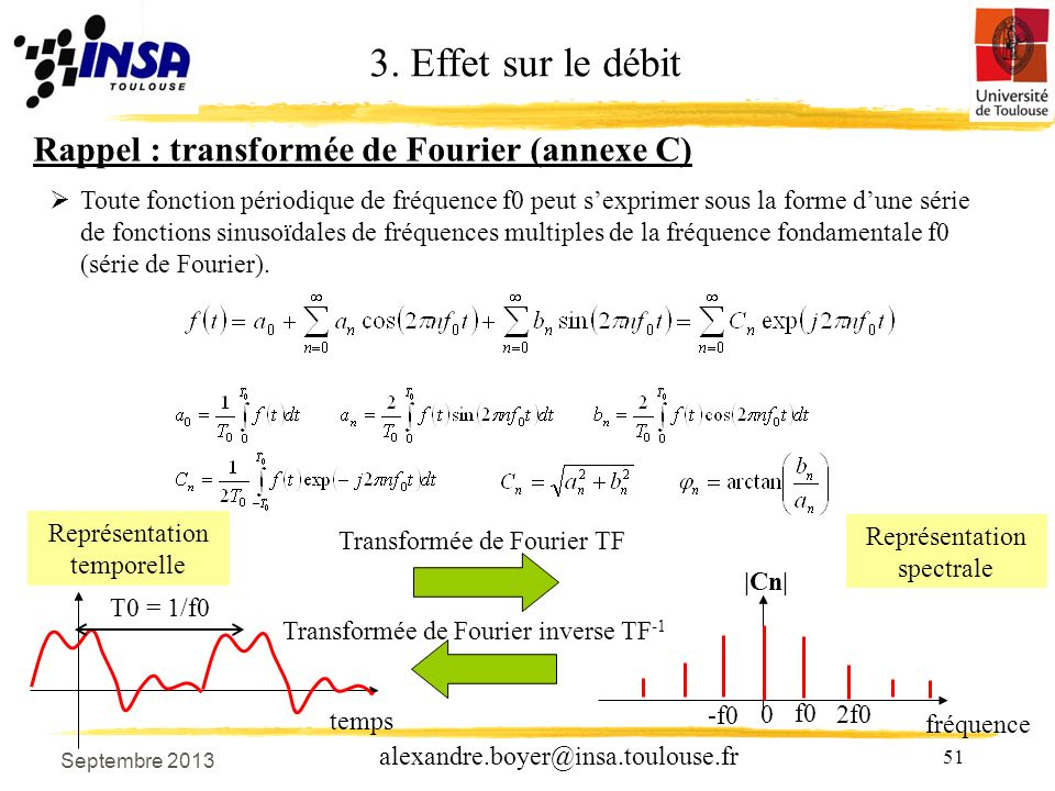 3. Effet sur le débit Rappel : transformée de Fourier (annexe C)