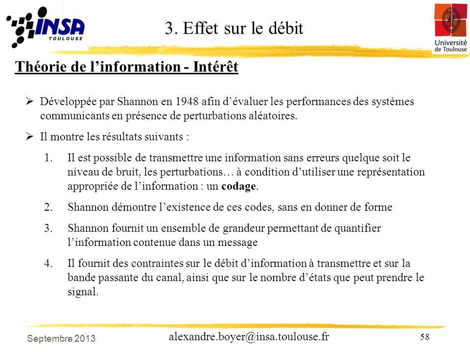 3. Effet sur le débit Théorie de l'information - Intérêt