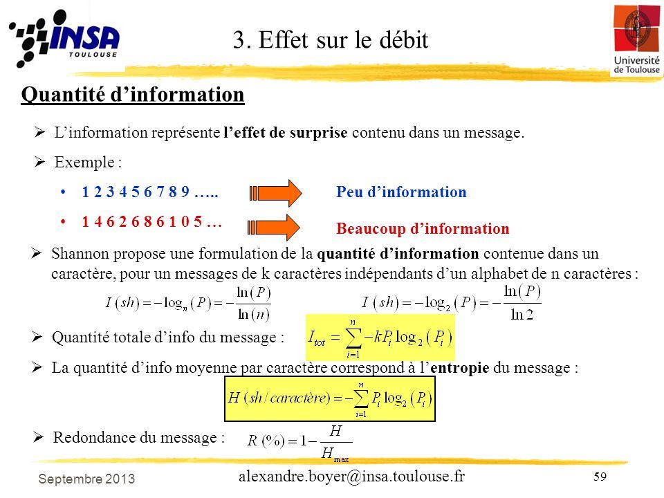 3. Effet sur le débit Quantité d'information