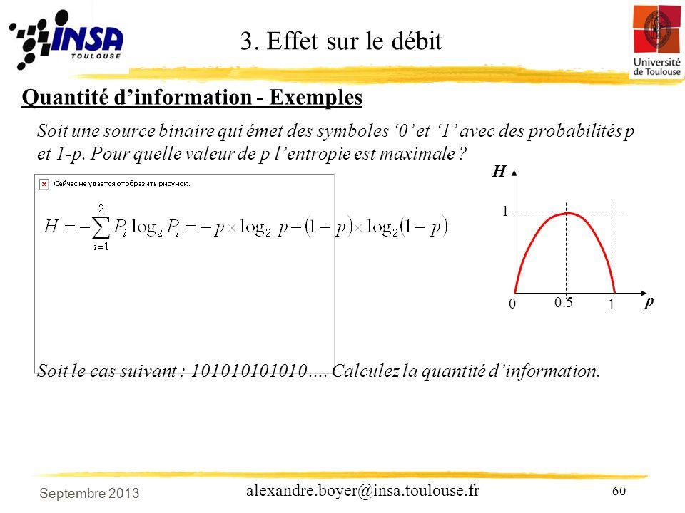 3. Effet sur le débit Quantité d'information - Exemples