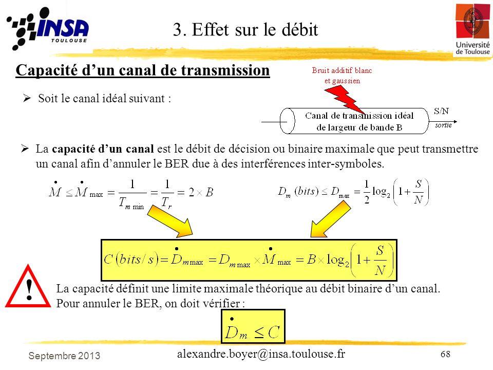 ! 3. Effet sur le débit Capacité d'un canal de transmission