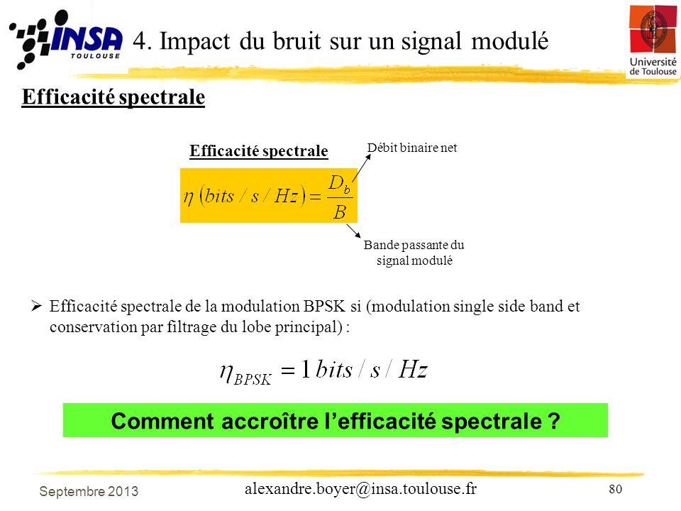 Comment accroître l'efficacité spectrale