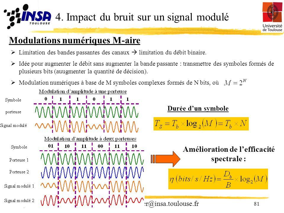 Amélioration de l'efficacité spectrale :