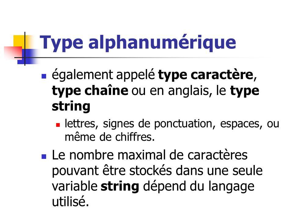 Type alphanumérique également appelé type caractère, type chaîne ou en anglais, le type string.