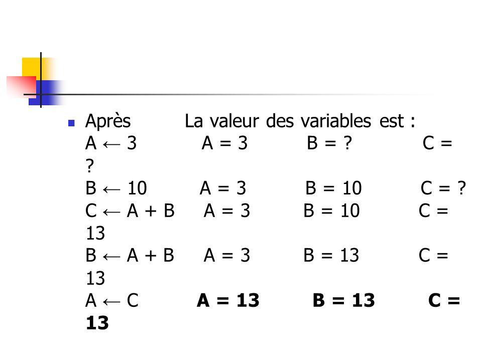Après La valeur des variables est : A ← 3 A = 3 B =. C =