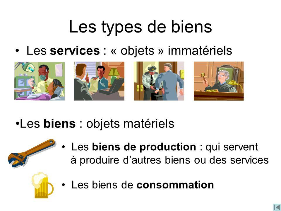 Les types de biens Les services : « objets » immatériels