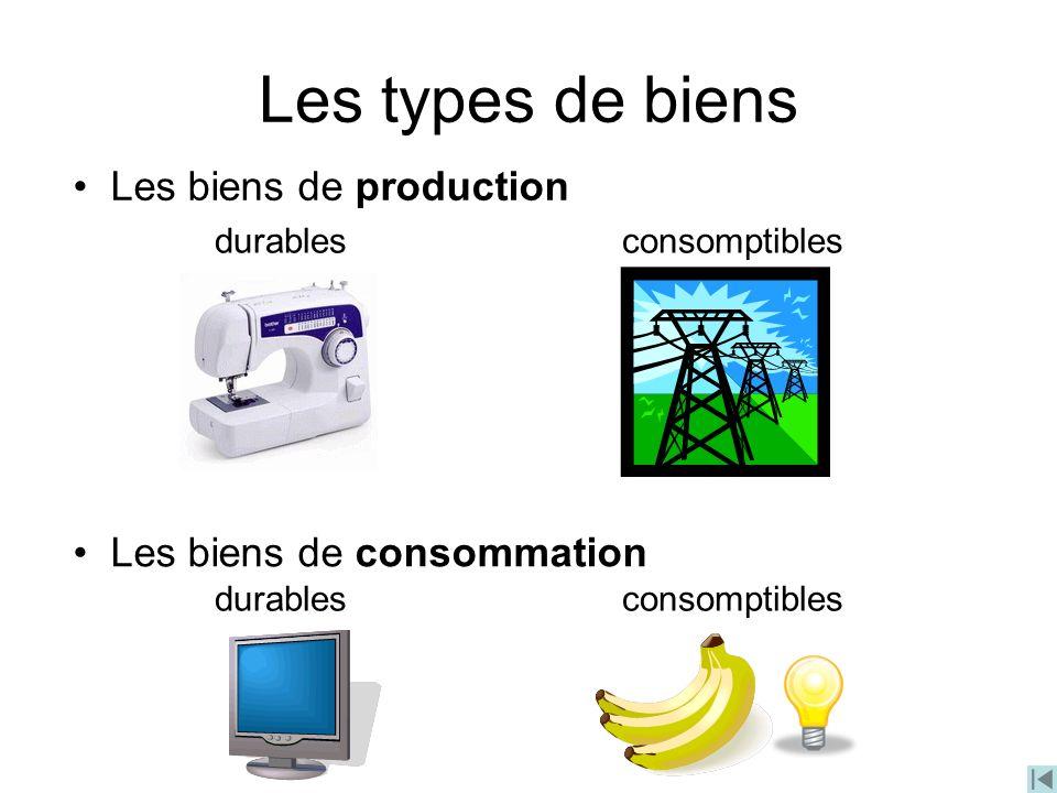 Les types de biens Les biens de production Les biens de consommation