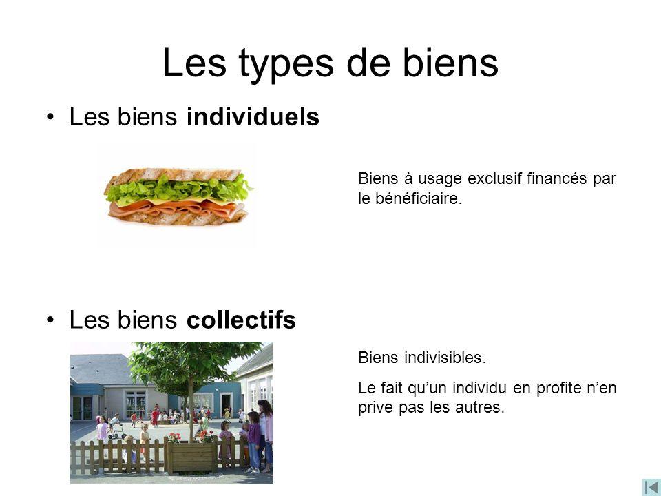 Les types de biens Les biens individuels Les biens collectifs