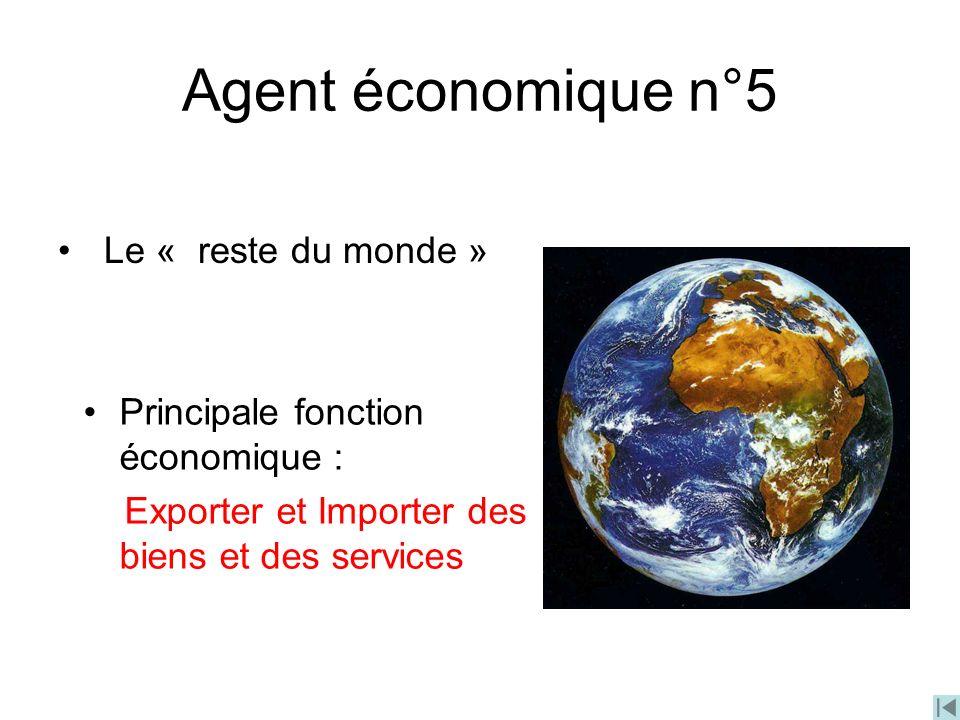 Agent économique n°5 Le « reste du monde »