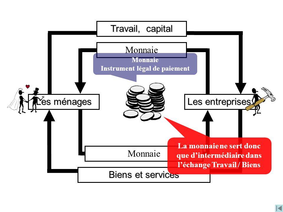 Instrument légal de paiement