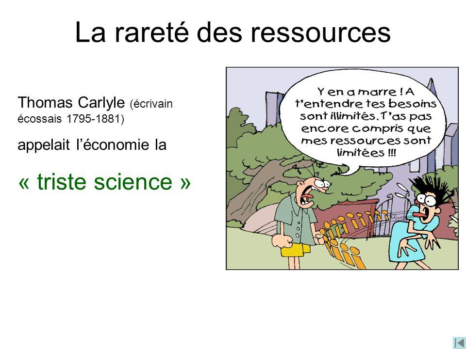 La rareté des ressources