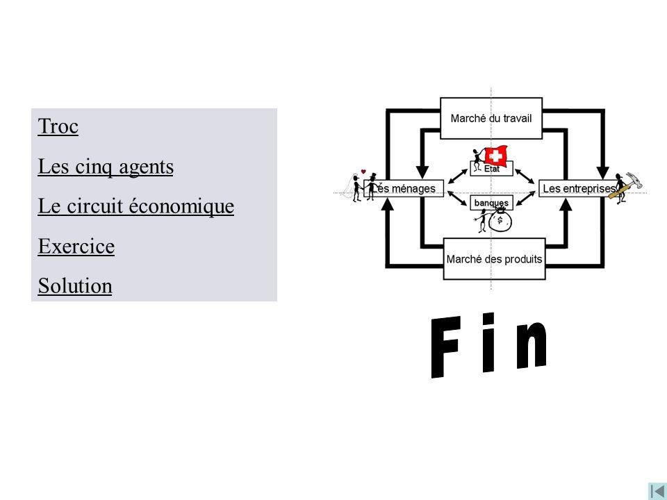 Troc Les cinq agents Le circuit économique Exercice Solution F i n