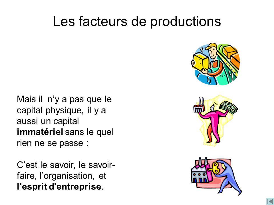 Les facteurs de productions