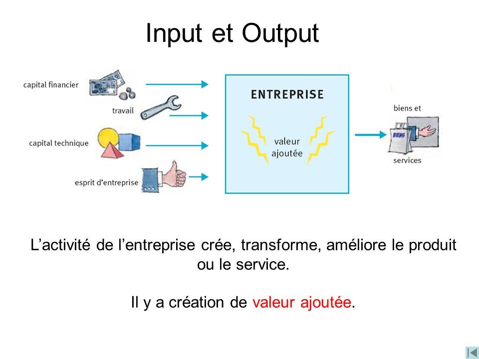 Input et Output L'activité de l'entreprise crée, transforme, améliore le produit.
