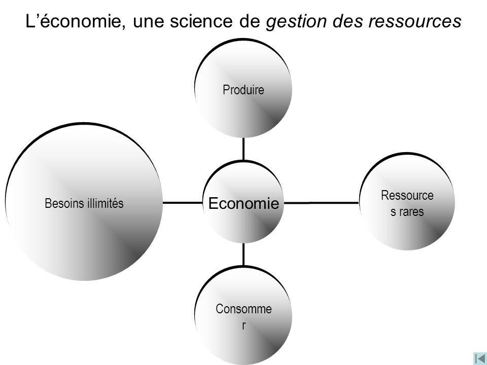 L'économie, une science de gestion des ressources