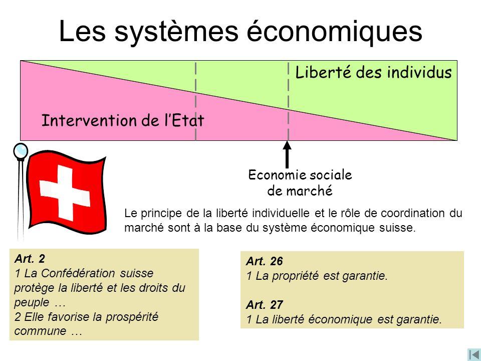 Les systèmes économiques