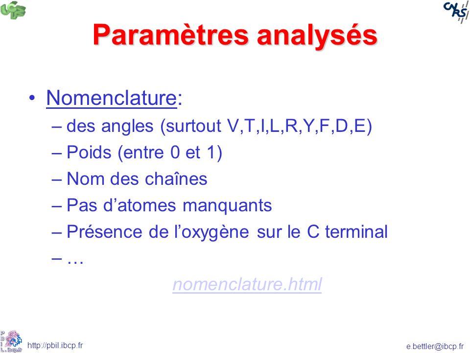 Paramètres analysés Nomenclature:
