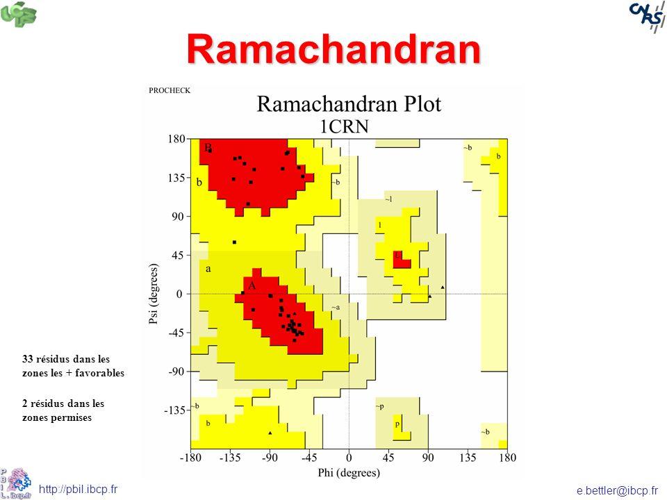 Ramachandran 33 résidus dans les zones les + favorables