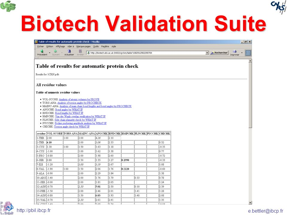 Biotech Validation Suite