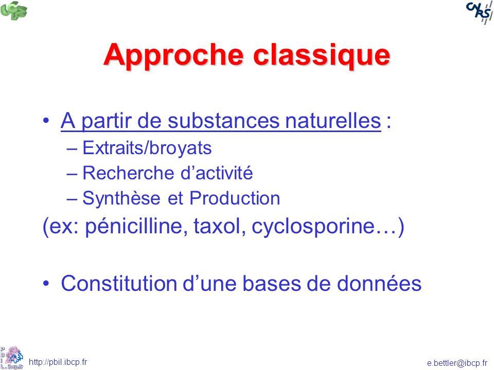 Approche classique A partir de substances naturelles :