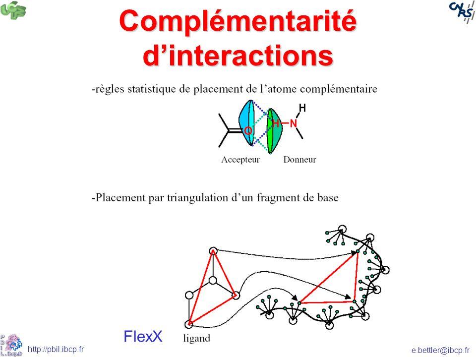 Complémentarité d'interactions