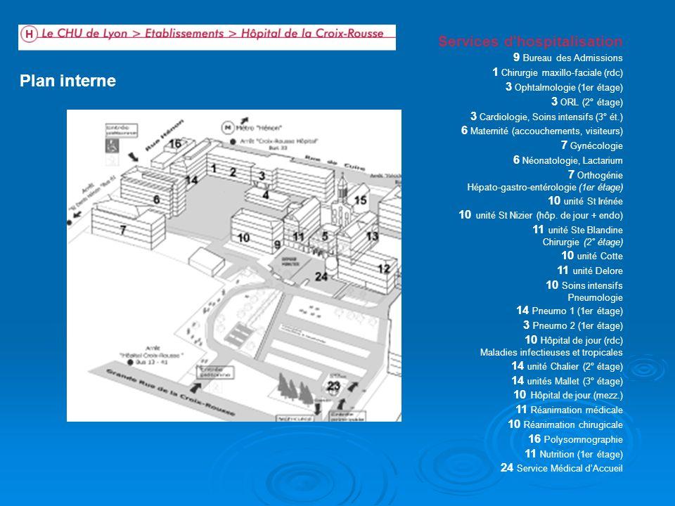 Plan interne Services d hospitalisation