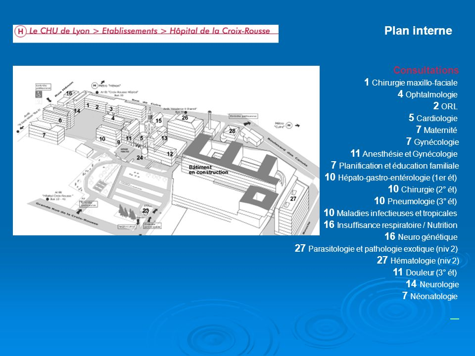 Plan interne Consultations