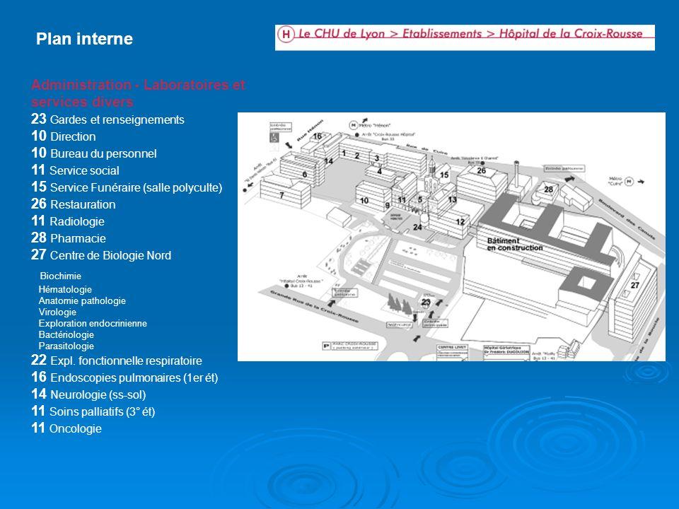 Plan interne Administration - Laboratoires et services divers
