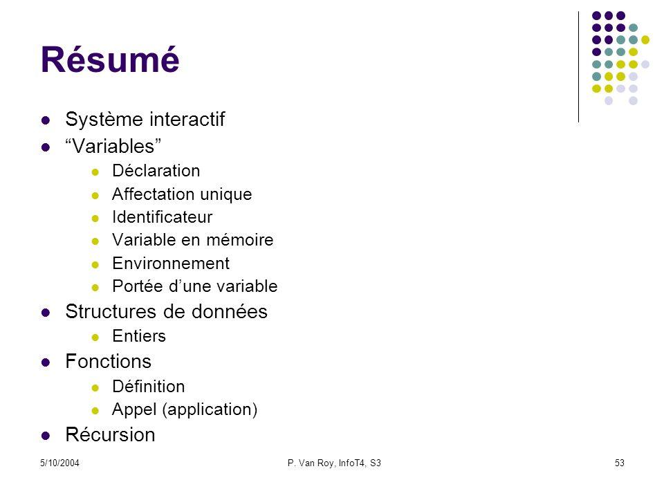 Résumé Système interactif Variables Structures de données Fonctions