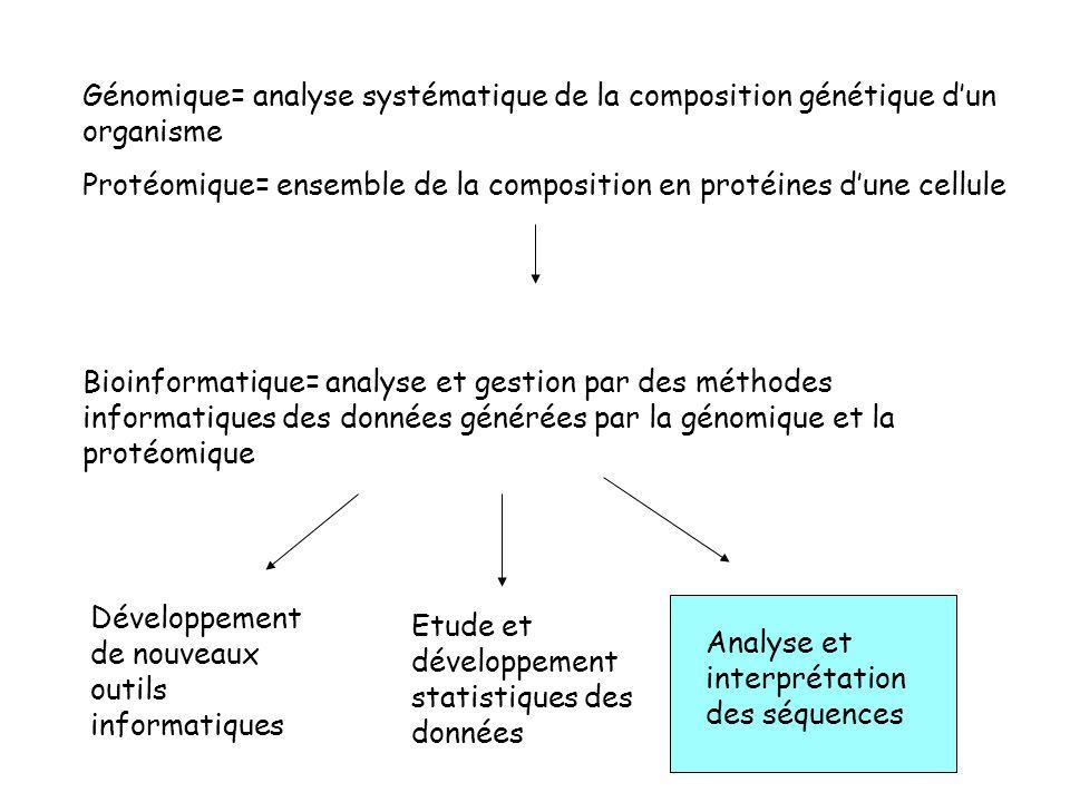 Génomique= analyse systématique de la composition génétique d'un organisme