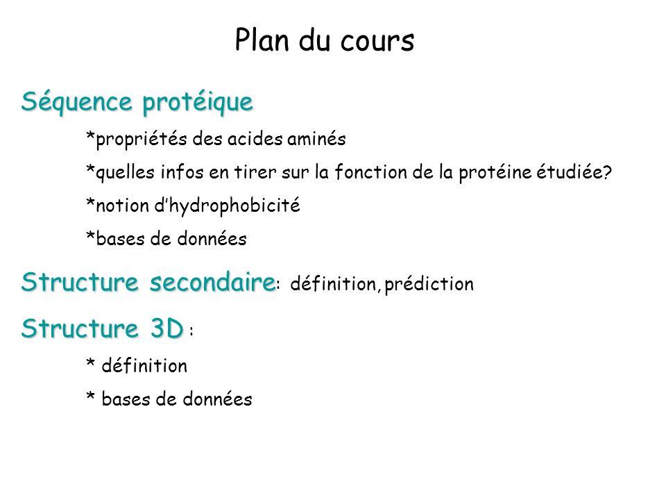 Plan du cours Séquence protéique