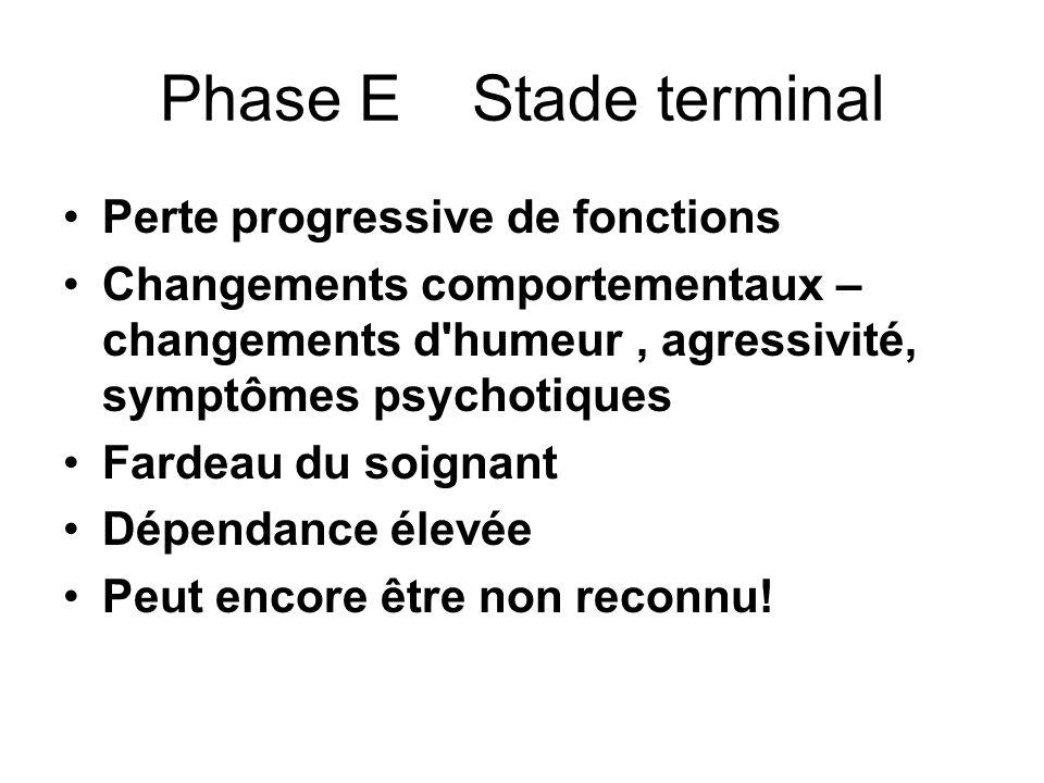 Phase E Stade terminal Perte progressive de fonctions
