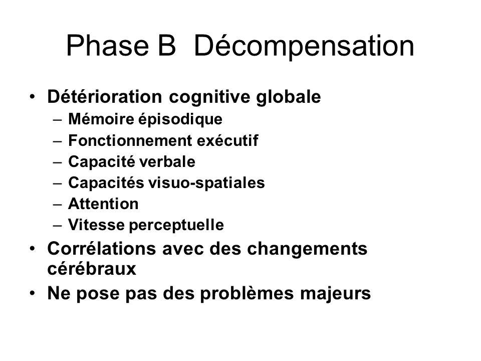 Phase B Décompensation