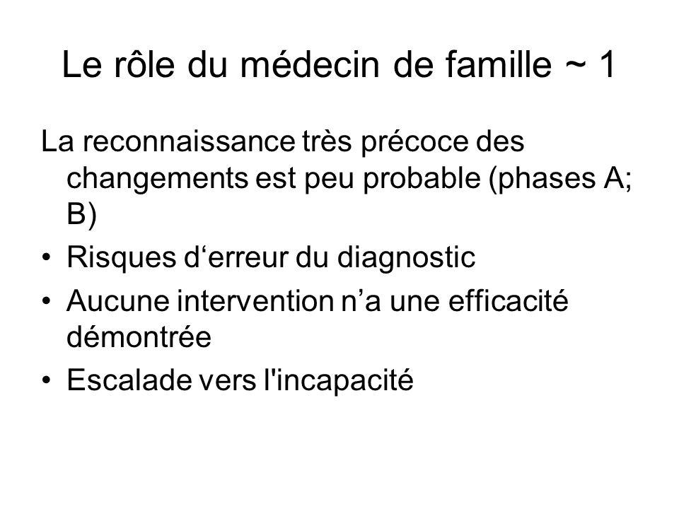 Le rôle du médecin de famille ~ 1