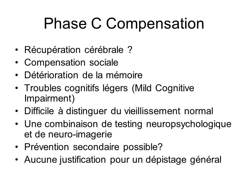 Phase C Compensation Récupération cérébrale Compensation sociale