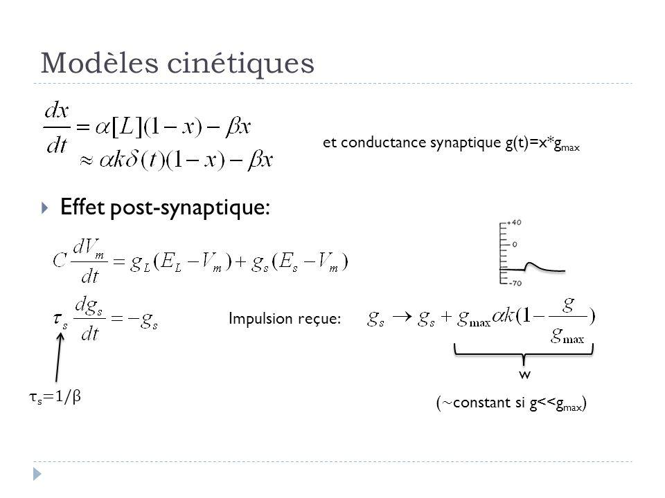 Modèles cinétiques Effet post-synaptique: