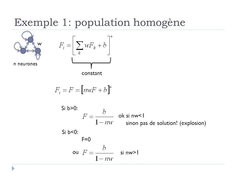 Exemple 1: population homogène