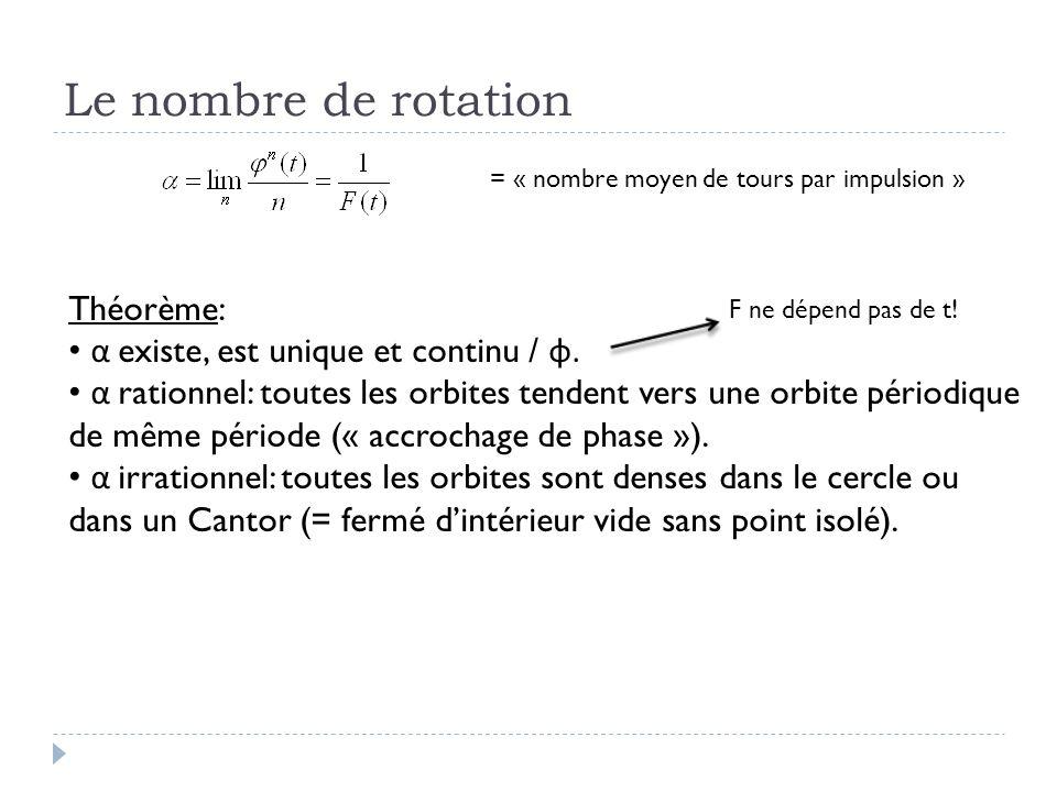 Le nombre de rotation Théorème: α existe, est unique et continu / φ.