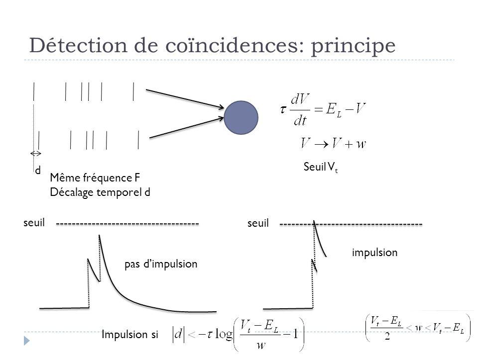 Détection de coïncidences: principe