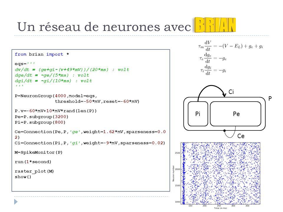 Un réseau de neurones avec