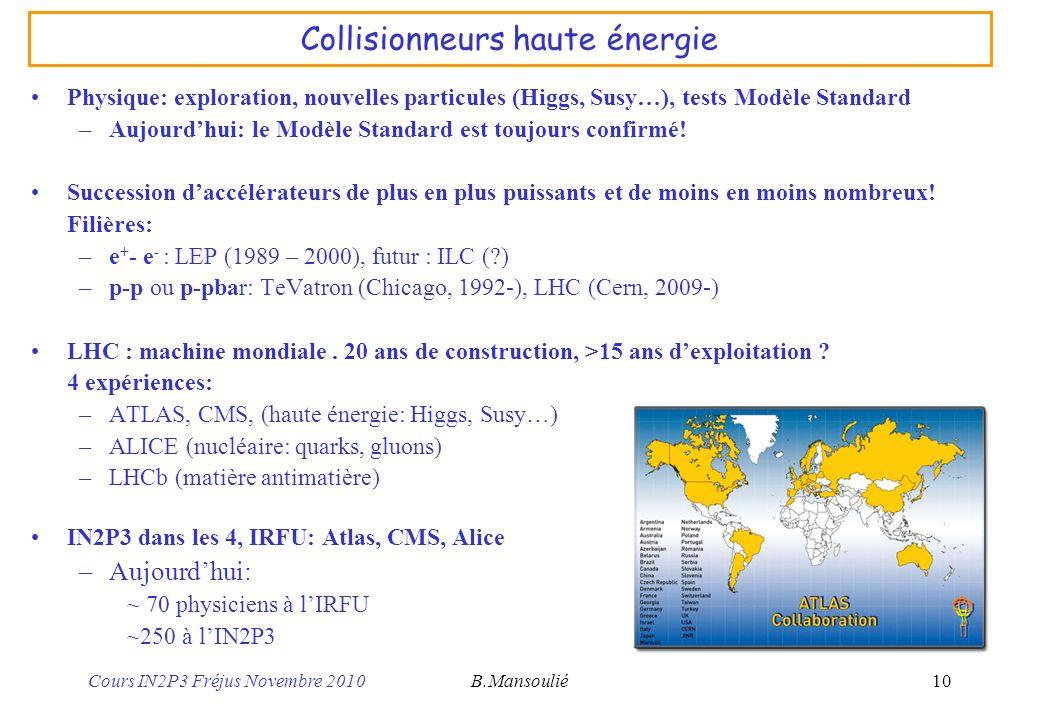 Collisionneurs haute énergie