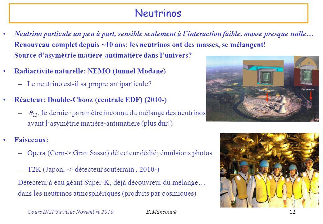 Neutrinos Neutrino particule un peu à part, sensible seulement à l'interaction faible, masse presque nulle…