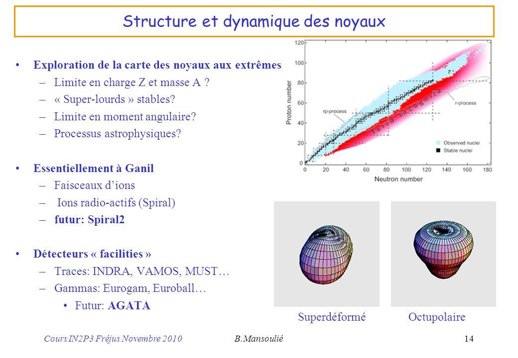 Structure et dynamique des noyaux