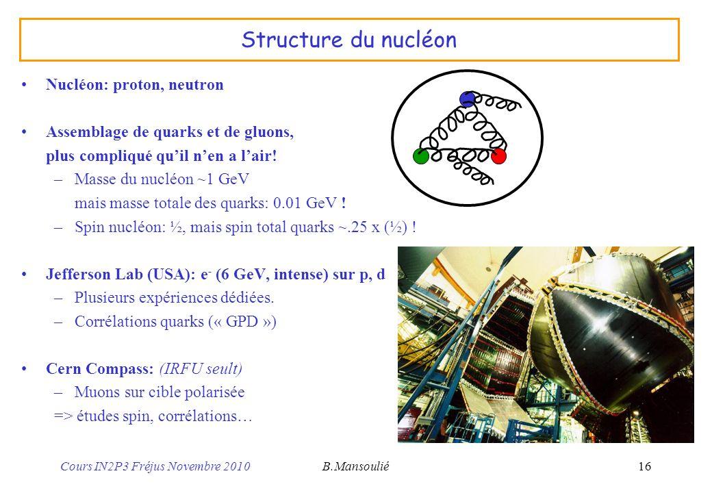 Structure du nucléon Nucléon: proton, neutron