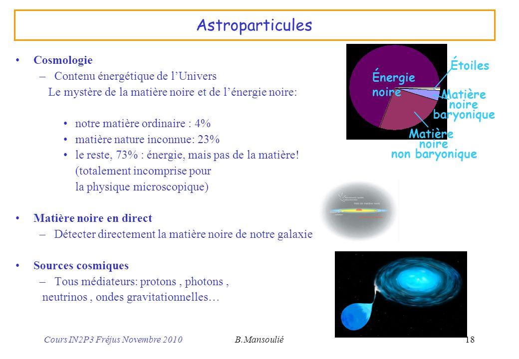 Astroparticules Cosmologie Étoiles Contenu énergétique de l'Univers