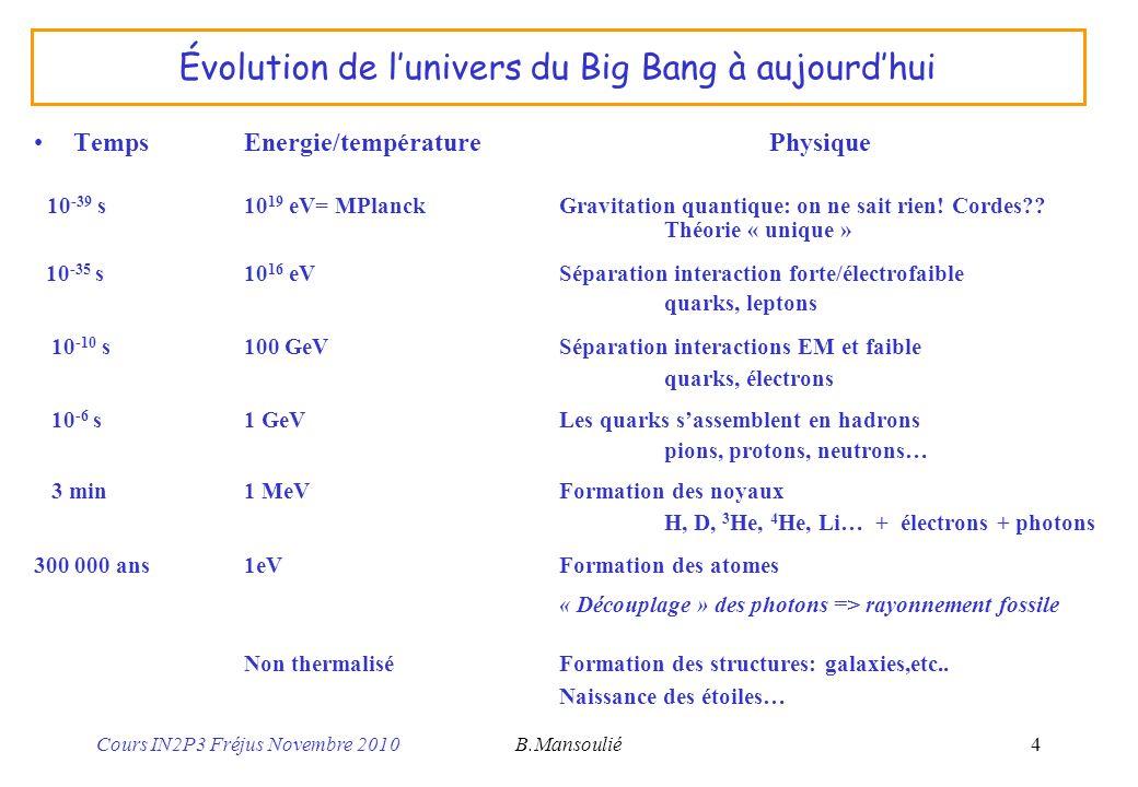 Évolution de l'univers du Big Bang à aujourd'hui