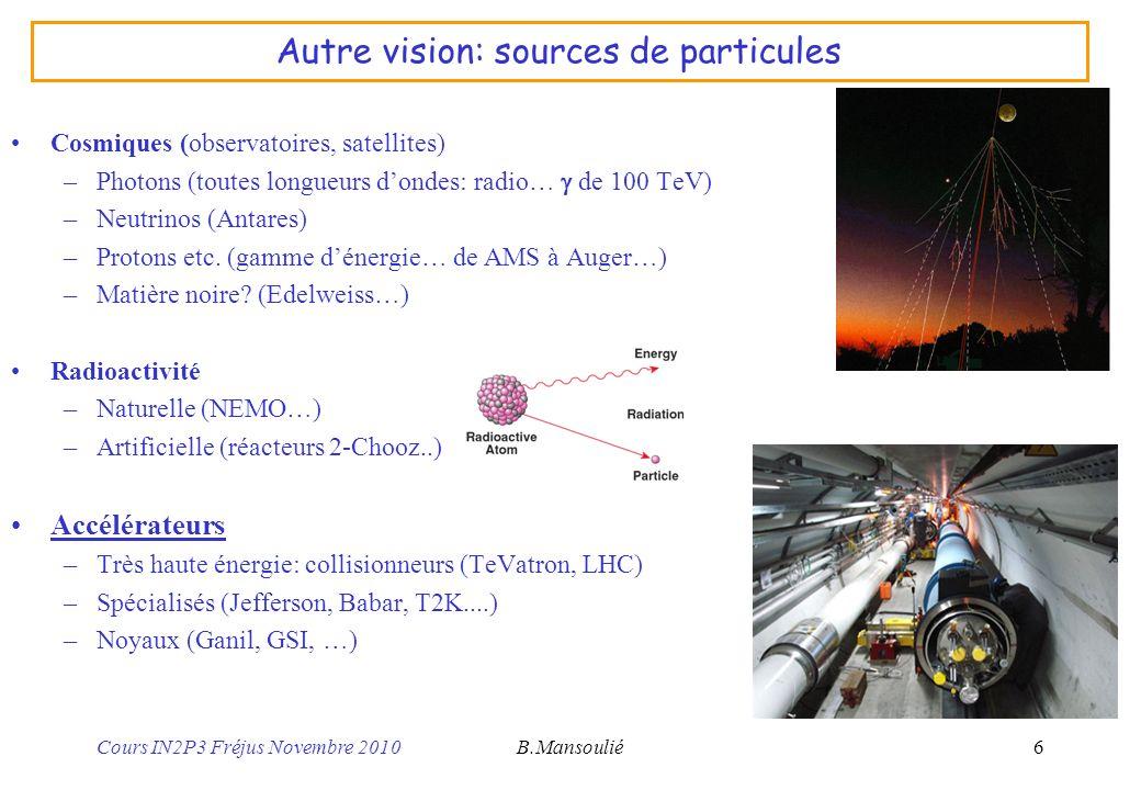Autre vision: sources de particules