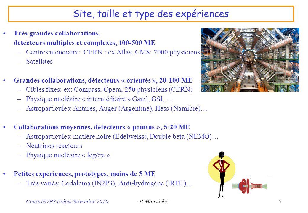 Site, taille et type des expériences