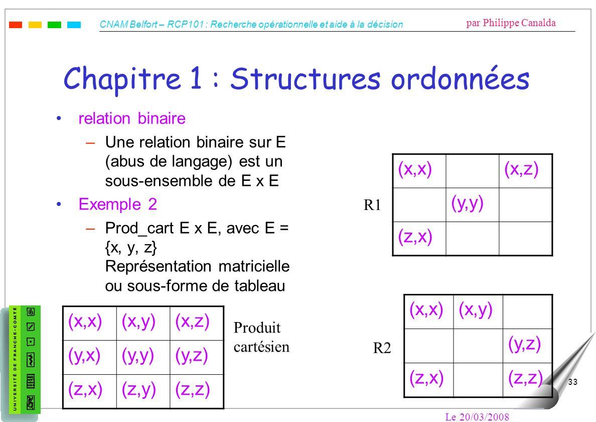 Chapitre 1 : Structures ordonnées